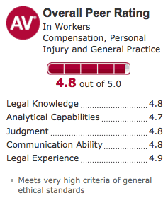 AV Overall Peer Rating