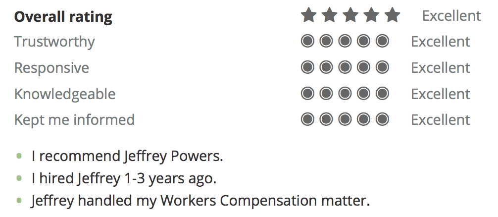 Satisfied Worker Comp Client