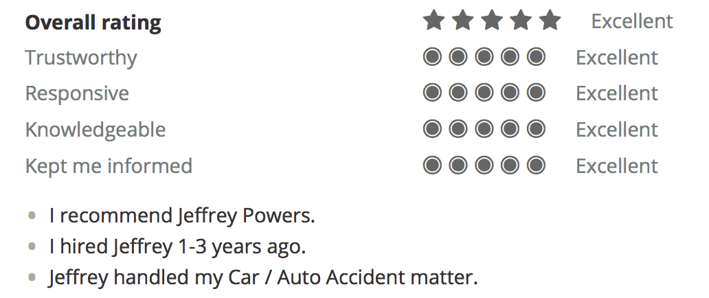 Car Accident Lawyer Testimonial Ratings